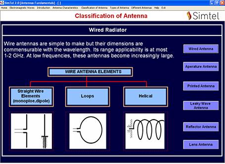 Training in Antennas fundamentals, antenna fundamentals course