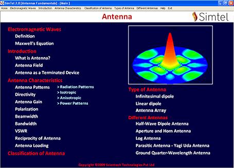 Training in Antennas fundamentals, antenna fundamentals